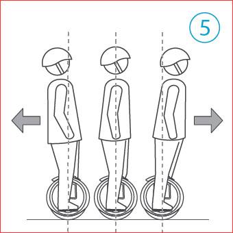 Con los dos pies en el pedal, puede inclinarse hacia atrás o adelante para mover el Ninebot en esa dirección